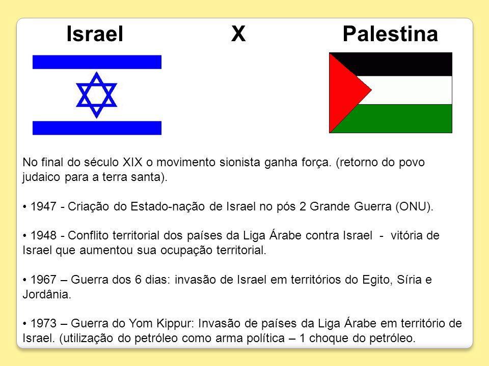 Israel X Palestina No final do século XIX o movimento sionista ganha força. (retorno do povo judaico para a terra santa). 1947 - Criação do Estado-naç