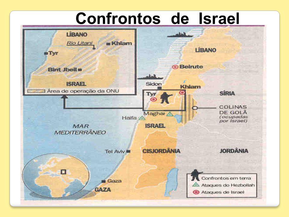Confrontos de Israel