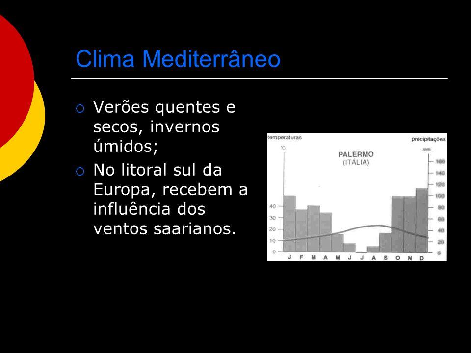 Clima Mediterrâneo Verões quentes e secos, invernos úmidos; No litoral sul da Europa, recebem a influência dos ventos saarianos.
