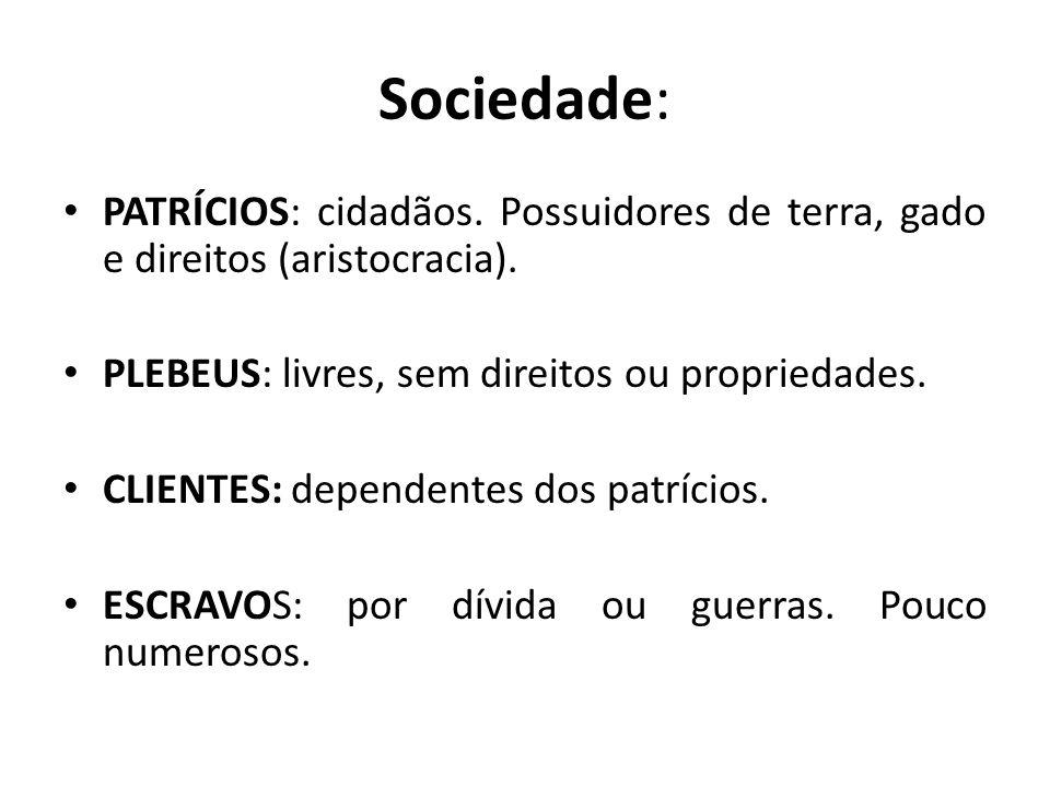 Sociedade: PATRÍCIOS: cidadãos. Possuidores de terra, gado e direitos (aristocracia). PLEBEUS: livres, sem direitos ou propriedades. CLIENTES: depende