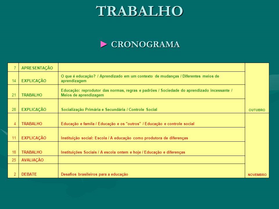 TRABALHO CRONOGRAMA 7APRESENTAÇÃO OUTUBRO 14EXPLICAÇÃO O que é educação? / Aprendizado em um contexto de mudanças / Diferentes meios de aprendizagem 2