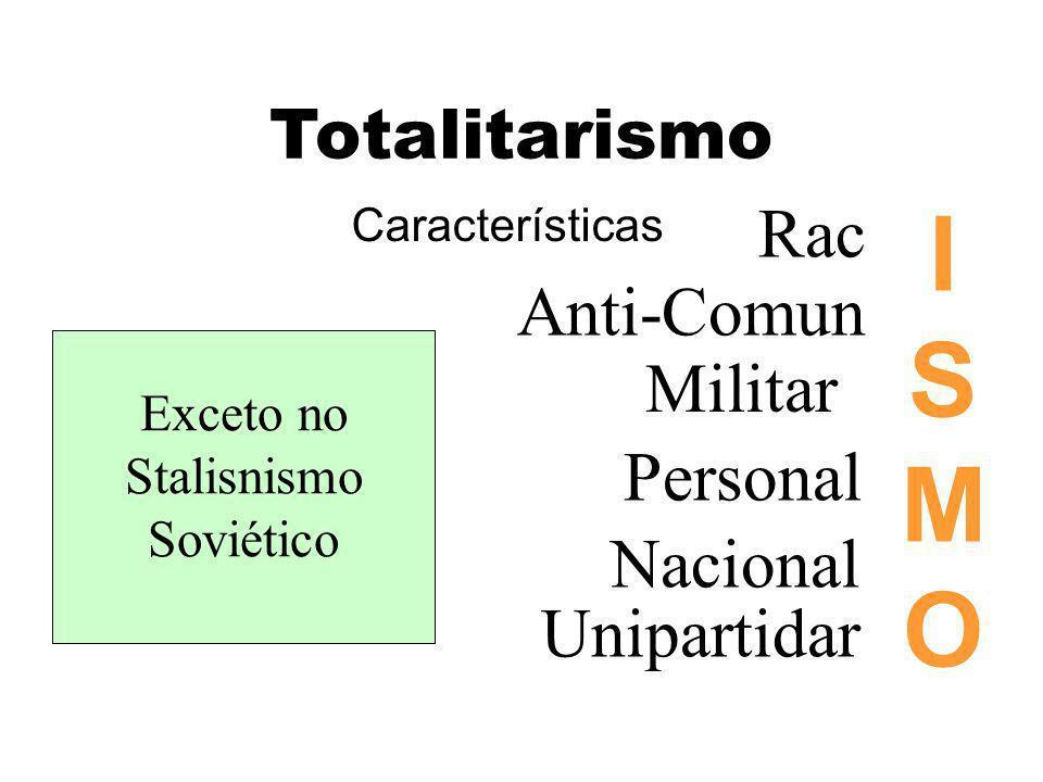 Governos totalitários na Europa Totalitarismo Portugal: Salazarismo (Antonio Salazar) 1932-1968 Espanha: Franquismo (Gen.