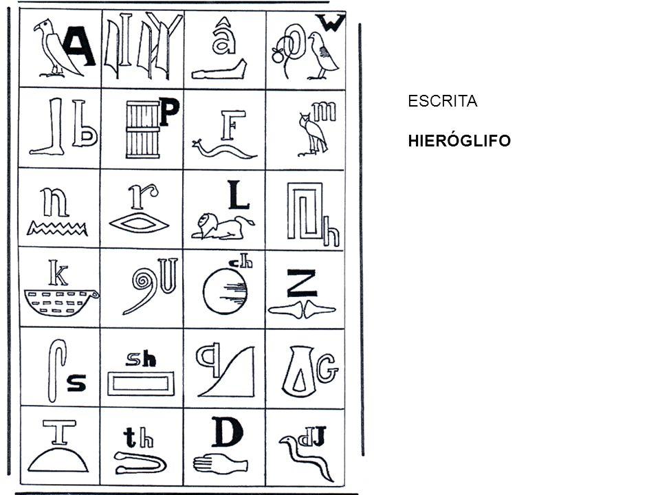 ESCRITA HIERÓGLIFO