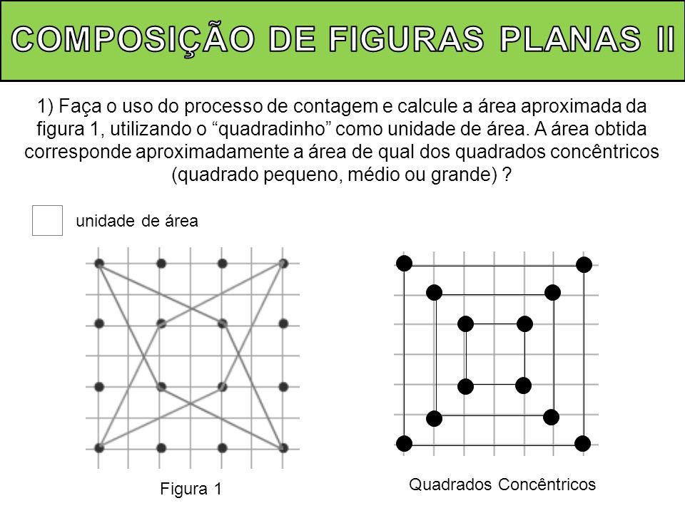 1) Faça o uso do processo de contagem e calcule a área aproximada da figura 1, utilizando o quadradinho como unidade de área. A área obtida correspond