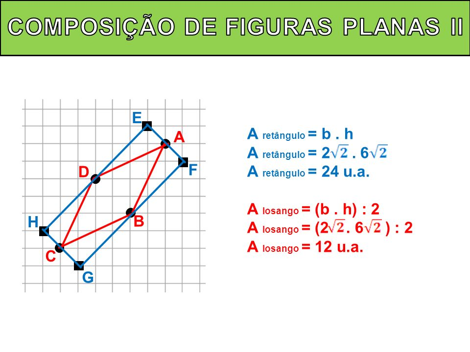 A B D C E G F H A retângulo = b. h A retângulo = 2. 6 A retângulo = 24 u.a. A losango = (b. h) : 2 A losango = (2. 6 ) : 2 A losango = 12 u.a.