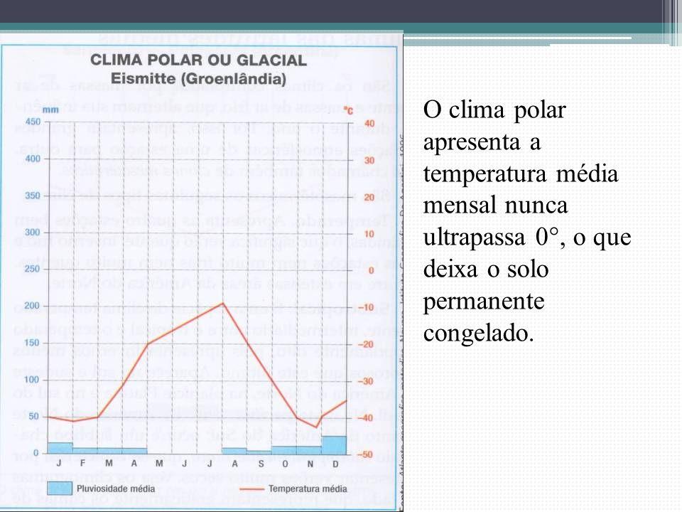 O clima frio, caracteriza-se por apresentar queda de neve de três a seis meses do ano. As temperaturas médias mensais são inferiores a 0°C em cinco me