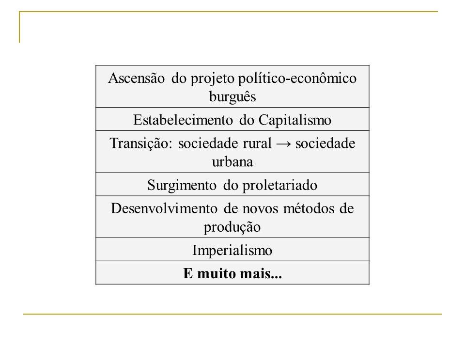 Ascensão do projeto político-econômico burguês Estabelecimento do Capitalismo Transição: sociedade rural sociedade urbana Surgimento do proletariado D