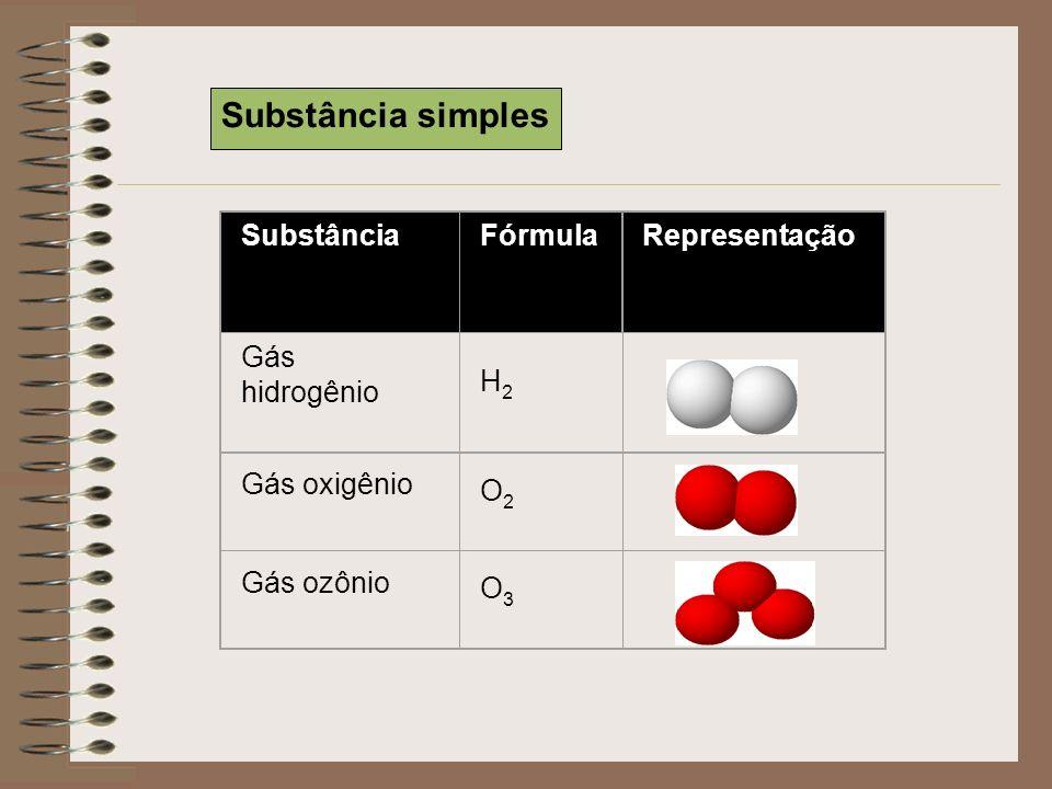 SubstânciaFórmulaRepresentação Gás hidrogênio H2H2 Gás oxigênio O2O2 Gás ozônio O3O3 Substância simples