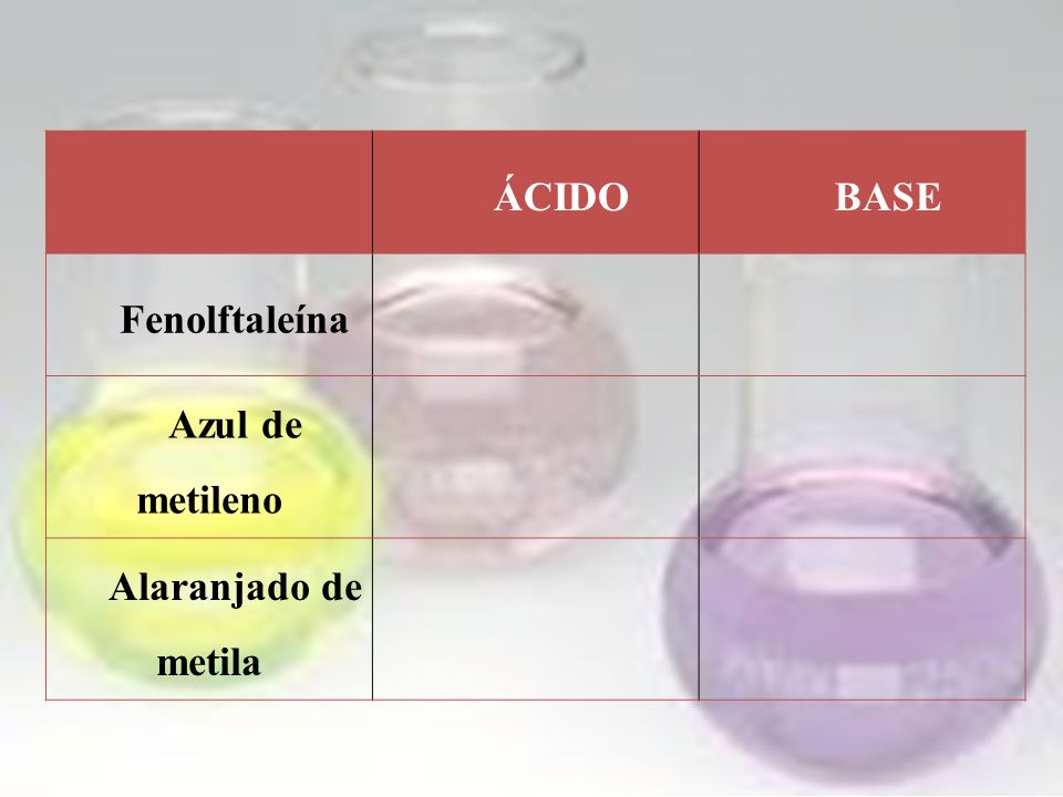 ÁCIDOBASE Fenolftaleína Azul de metileno Alaranjado de metila