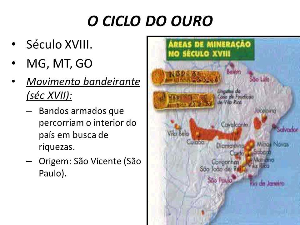 O CICLO DO OURO Século XVIII.
