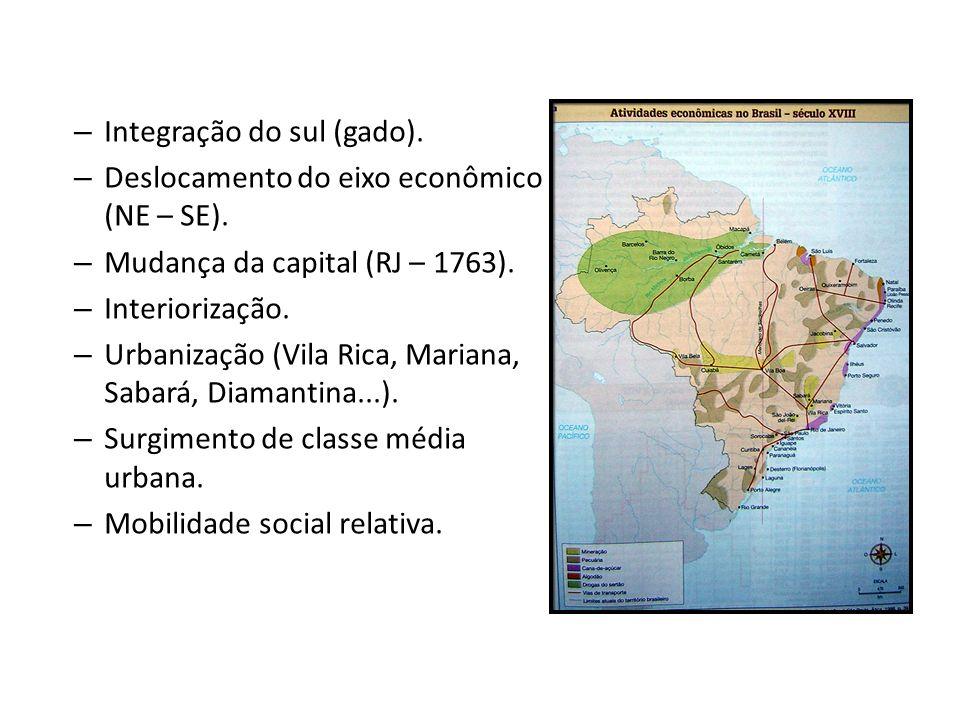 – Integração do sul (gado).– Deslocamento do eixo econômico (NE – SE).