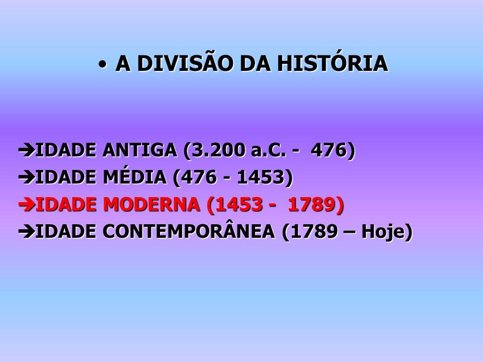 A DIVISÃO DA HISTÓRIAA DIVISÃO DA HISTÓRIA IDADE ANTIGA (3.200 a.C. - 476) IDADE ANTIGA (3.200 a.C. - 476) IDADE MÉDIA (476 - 1453) IDADE MÉDIA (476 -