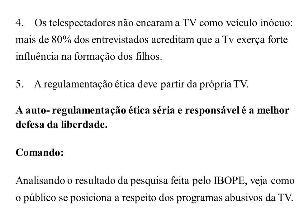 4. Os telespectadores não encaram a TV como veículo inócuo: mais de 80% dos entrevistados acreditam que a Tv exerça forte influência na formação dos f