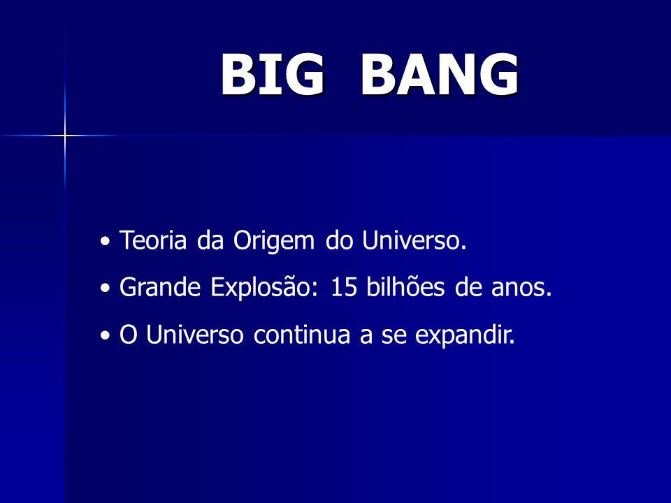 BIG BANG Teoria da Origem do Universo. Grande Explosão: 15 bilhões de anos. O Universo continua a se expandir.