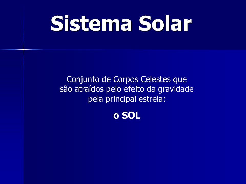 Sistema Solar Conjunto de Corpos Celestes que são atraídos pelo efeito da gravidade pela principal estrela: o SOL