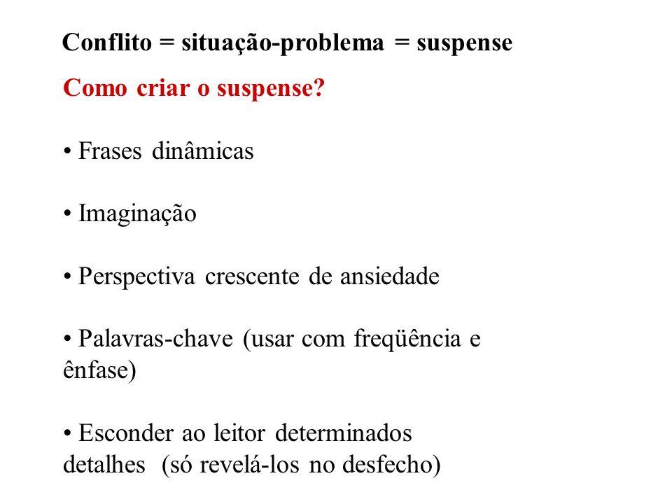 Conflito = situação-problema = suspense Como criar o suspense? Frases dinâmicas Imaginação Perspectiva crescente de ansiedade Palavras-chave (usar com