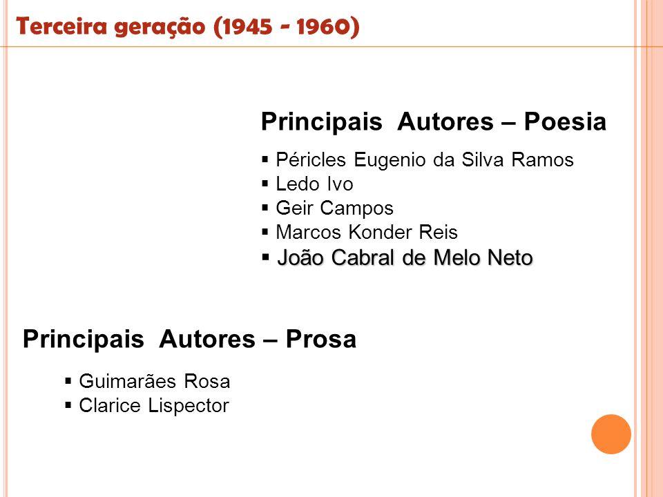 Péricles Eugenio da Silva Ramos Ledo Ivo Geir Campos Marcos Konder Reis João Cabral de Melo Neto Principais Autores – Poesia Principais Autores – Pros