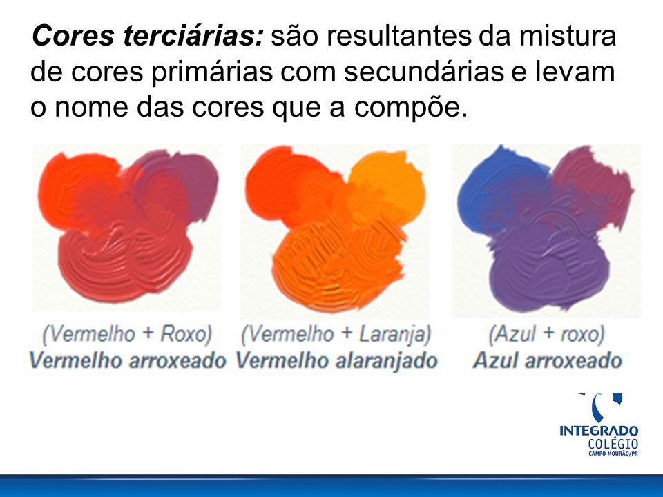Cores terciárias: são resultantes da mistura de cores primárias com secundárias e levam o nome das cores que a compõe.