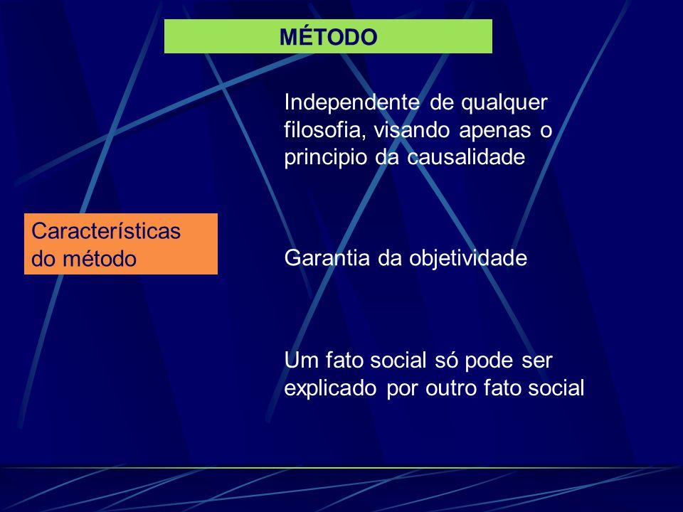 Independente de qualquer filosofia, visando apenas o principio da causalidade Garantia da objetividade Um fato social só pode ser explicado por outro fato social Características do método MÉTODO