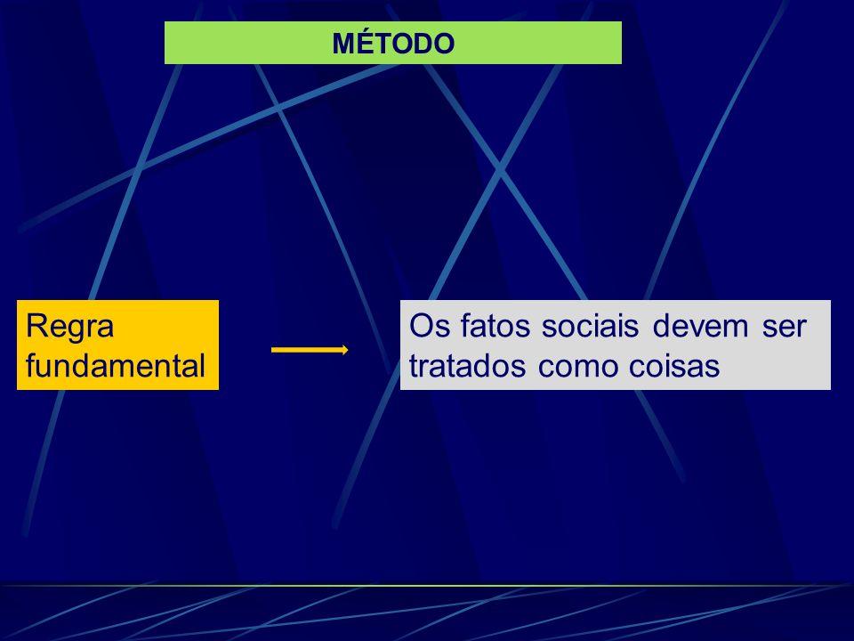 Os fatos sociais devem ser tratados como coisas Regra fundamental