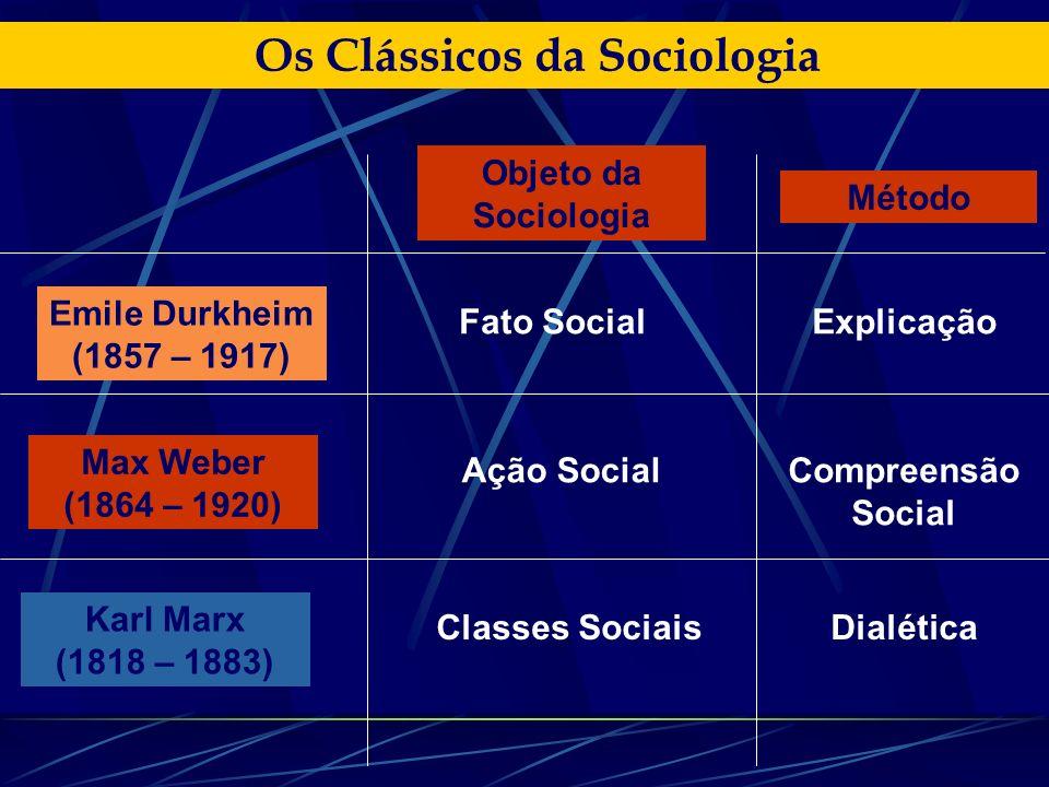 Os Clássicos da Sociologia Emile Durkheim (1857 – 1917) Max Weber (1864 – 1920) Karl Marx (1818 – 1883) Objeto da Sociologia Método Classes Sociais Fato Social Ação Social Dialética Explicação Compreensão Social