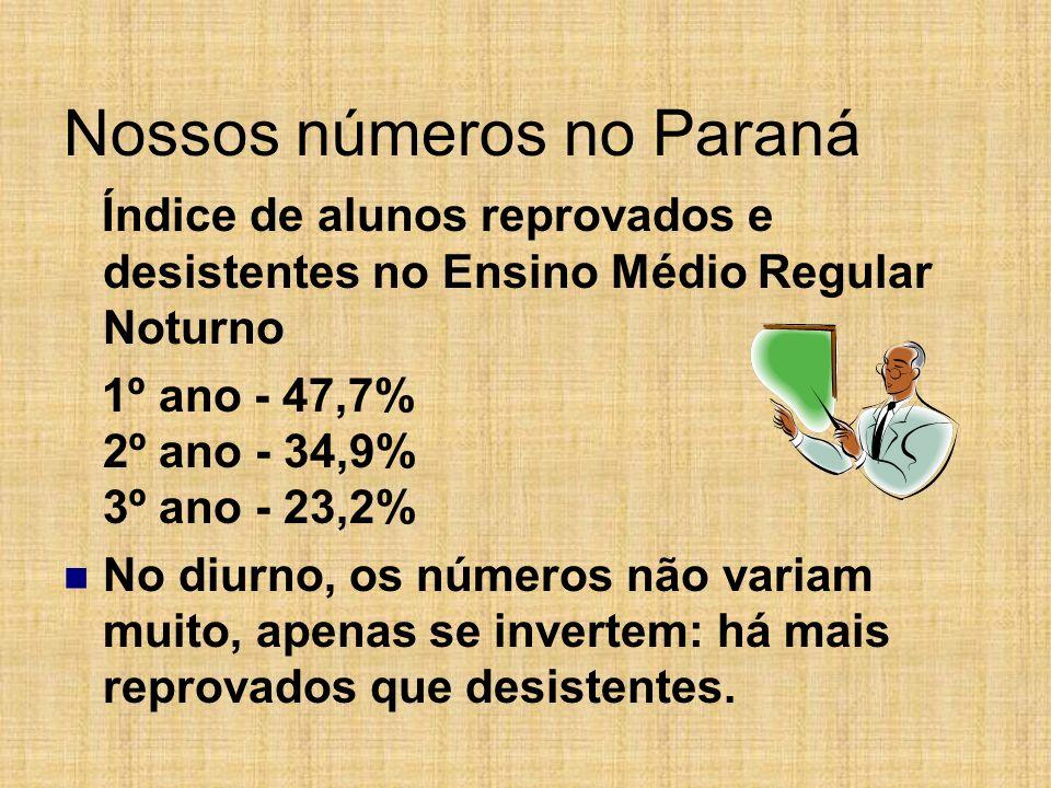 Nossos números no Paraná Índice de alunos reprovados e desistentes no Ensino Médio Regular Noturno 1º ano - 47,7% 2º ano - 34,9% 3º ano - 23,2% No diu