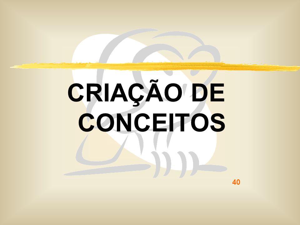 40 CRIAÇÃO DE CONCEITOS