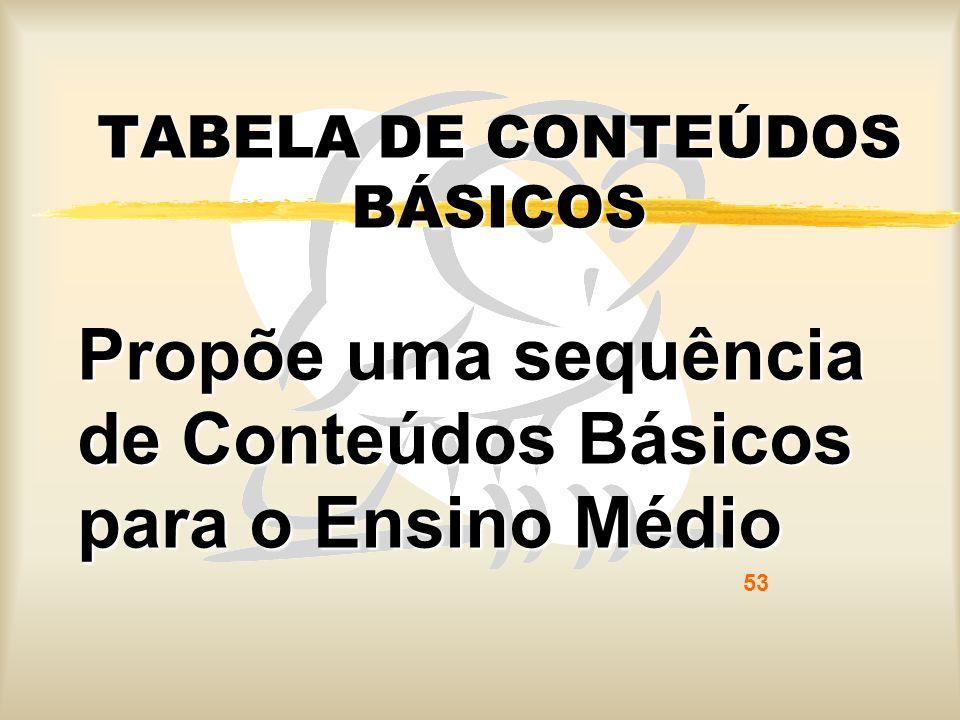 TABELA DE CONTEÚDOS BÁSICOS Propõe uma sequência de Conteúdos Básicos para o Ensino Médio 53