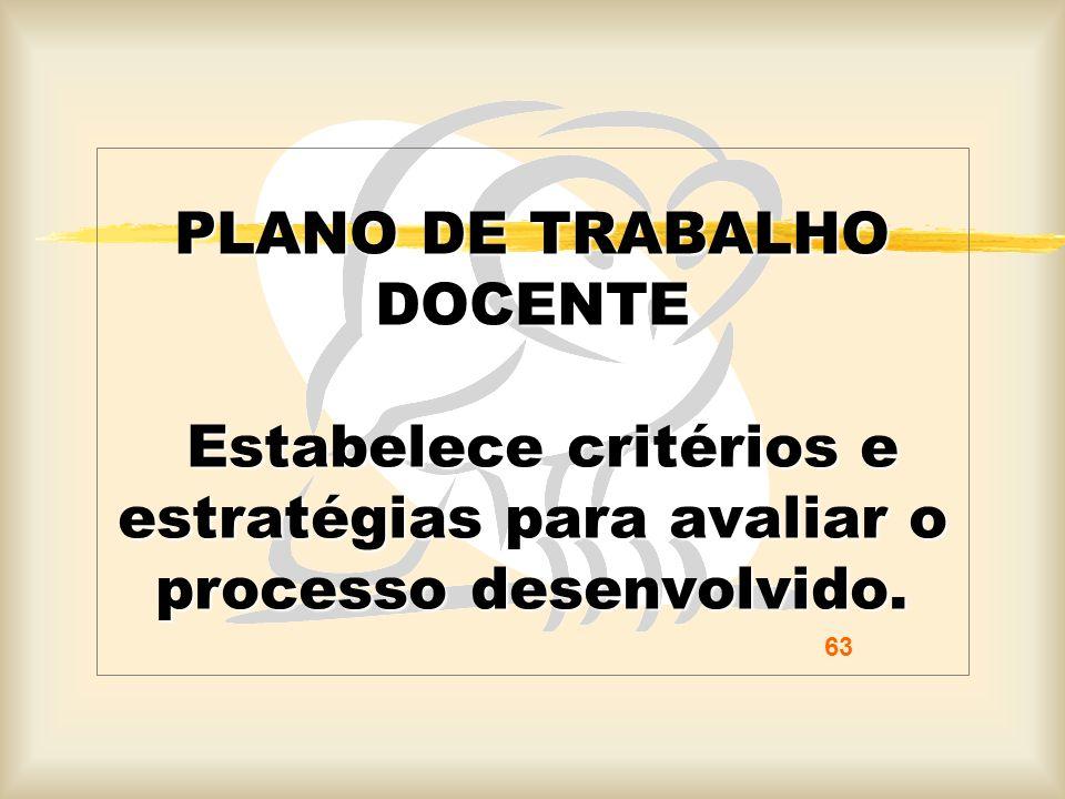PLANO DE TRABALHO DOCENTE Estabelece critérios e estratégias para avaliar o processo desenvolvido. 63