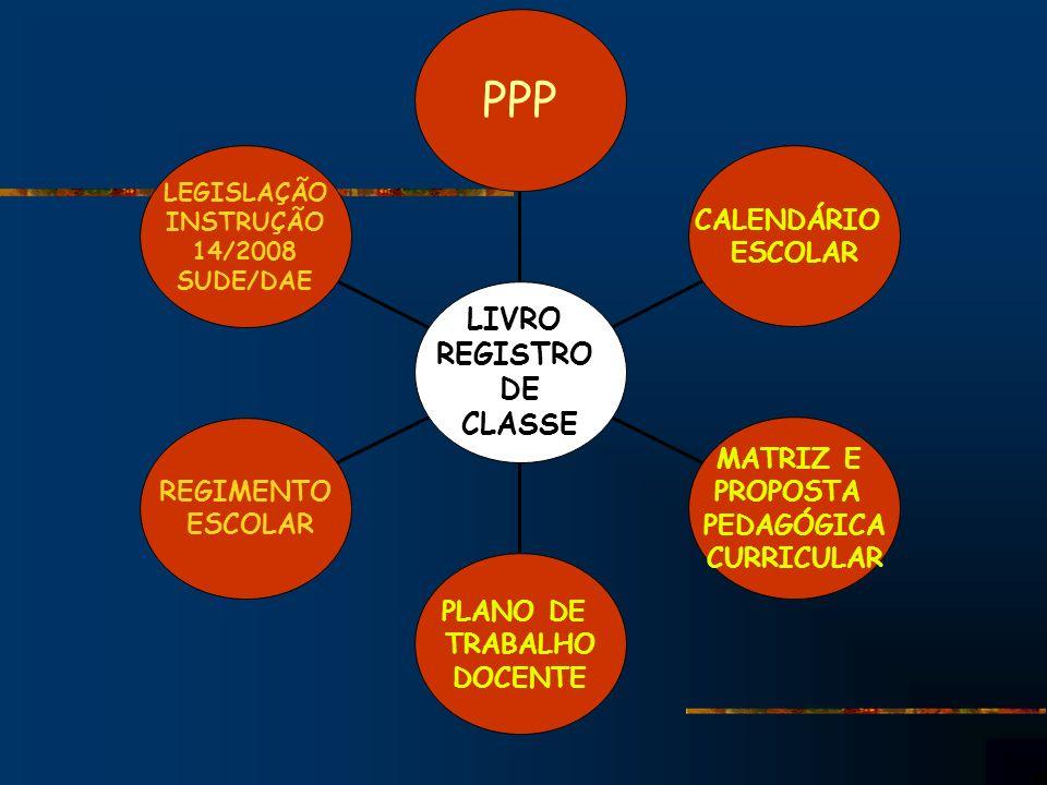 LEGISLAÇÃO INSTRUÇÃO 14/2008 SUDE/DAE REGIMENTO ESCOLAR PLANO DE TRABALHO DOCENTE MATRIZ E PROPOSTA PEDAGÓGICA CURRICULAR CALENDÁRIO ESCOLAR PPP LIVRO