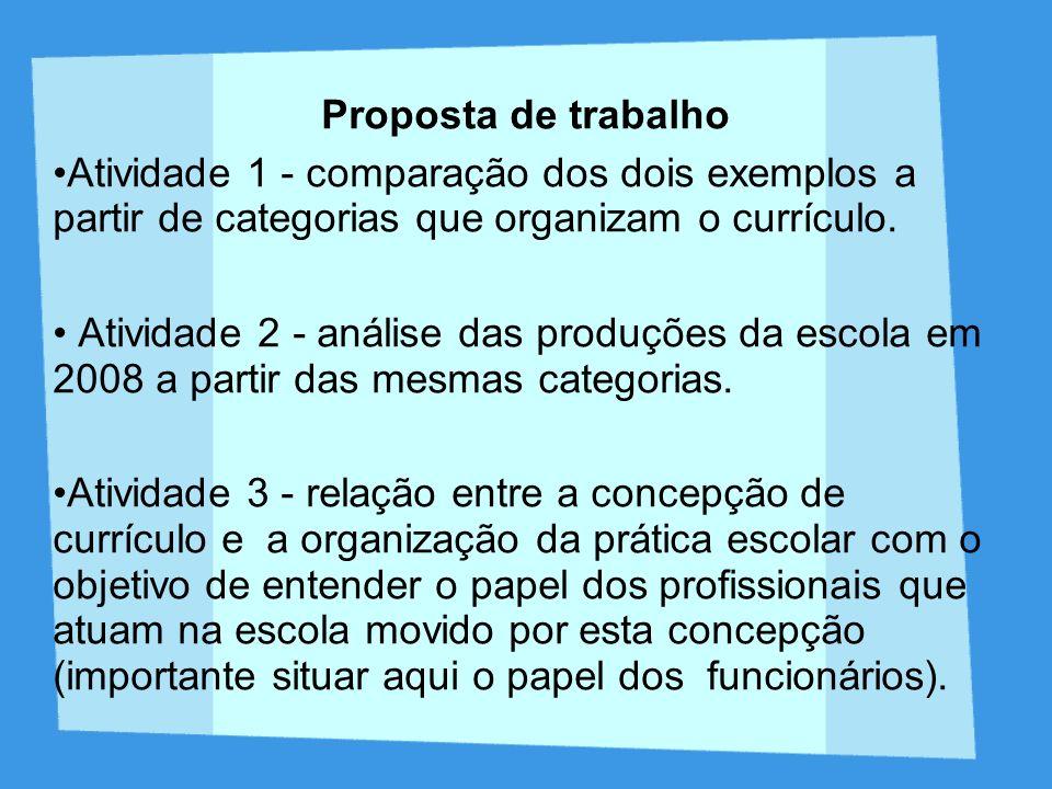 Proposta de trabalho Atividade 1 - comparação dos dois exemplos a partir de categorias que organizam o currículo. Atividade 2 - análise das produções