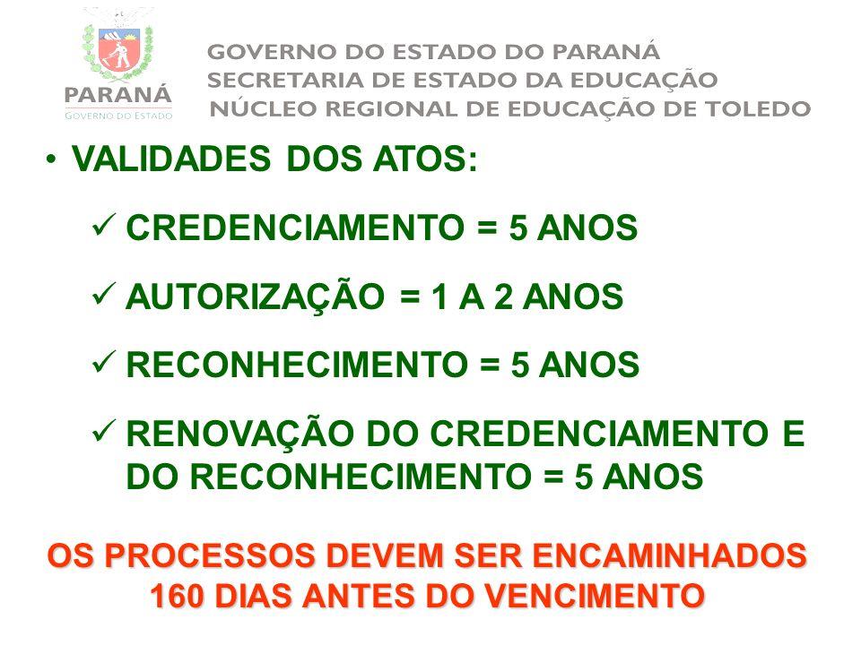 VALIDADES DOS ATOS: CREDENCIAMENTO = 5 ANOS AUTORIZAÇÃO = 1 A 2 ANOS RECONHECIMENTO = 5 ANOS RENOVAÇÃO DO CREDENCIAMENTO E DO RECONHECIMENTO = 5 ANOS