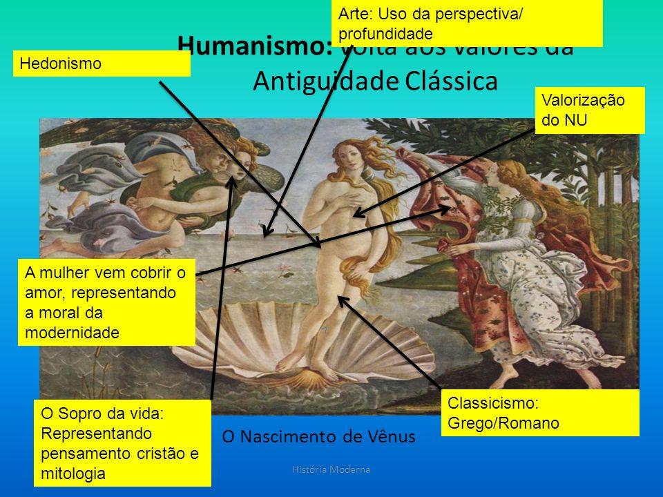 Humanismo: volta aos valores da Antiguidade Clássica O Nascimento de Vênus Prof. MS. Fernando Carvalho de Assis Araújo História Moderna Hedonismo Valo