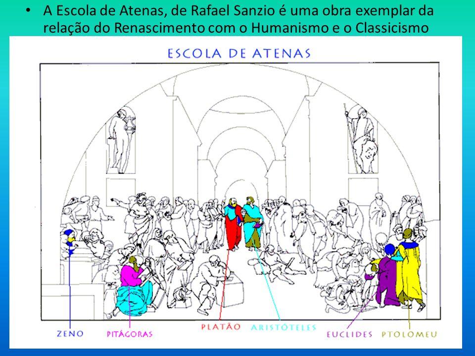 A Escola de Atenas, de Rafael Sanzio é uma obra exemplar da relação do Renascimento com o Humanismo e o Classicismo Prof. MS. Fernando Carvalho de Ass
