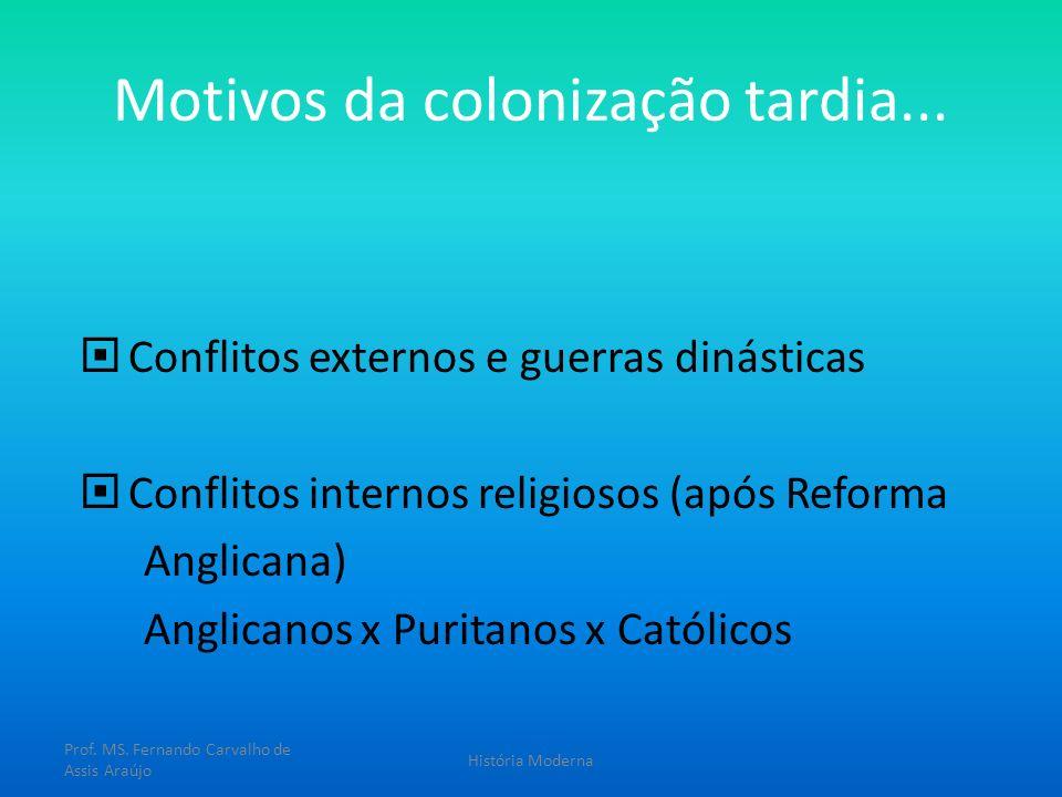 Motivos da colonização tardia... Conflitos externos e guerras dinásticas Conflitos internos religiosos (após Reforma Anglicana) Anglicanos x Puritanos