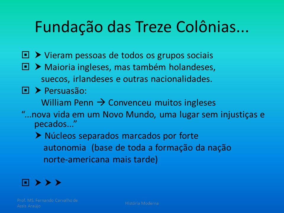 Fundação das Treze Colônias... Vieram pessoas de todos os grupos sociais Maioria ingleses, mas também holandeses, suecos, irlandeses e outras nacional