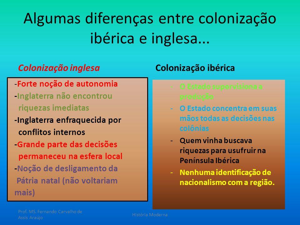 Algumas diferenças entre colonização ibérica e inglesa... Colonização inglesaColonização ibérica -Forte noção de autonomia -Inglaterra não encontrou r