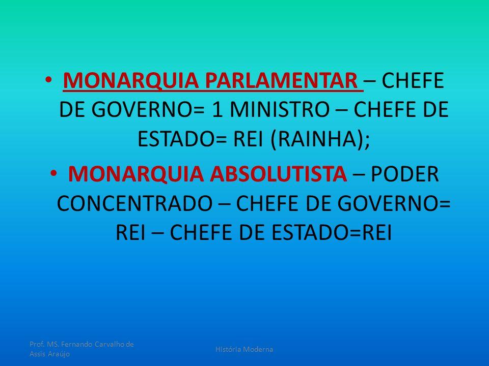 MONARQUIA PARLAMENTAR – CHEFE DE GOVERNO= 1 MINISTRO – CHEFE DE ESTADO= REI (RAINHA); MONARQUIA ABSOLUTISTA – PODER CONCENTRADO – CHEFE DE GOVERNO= RE