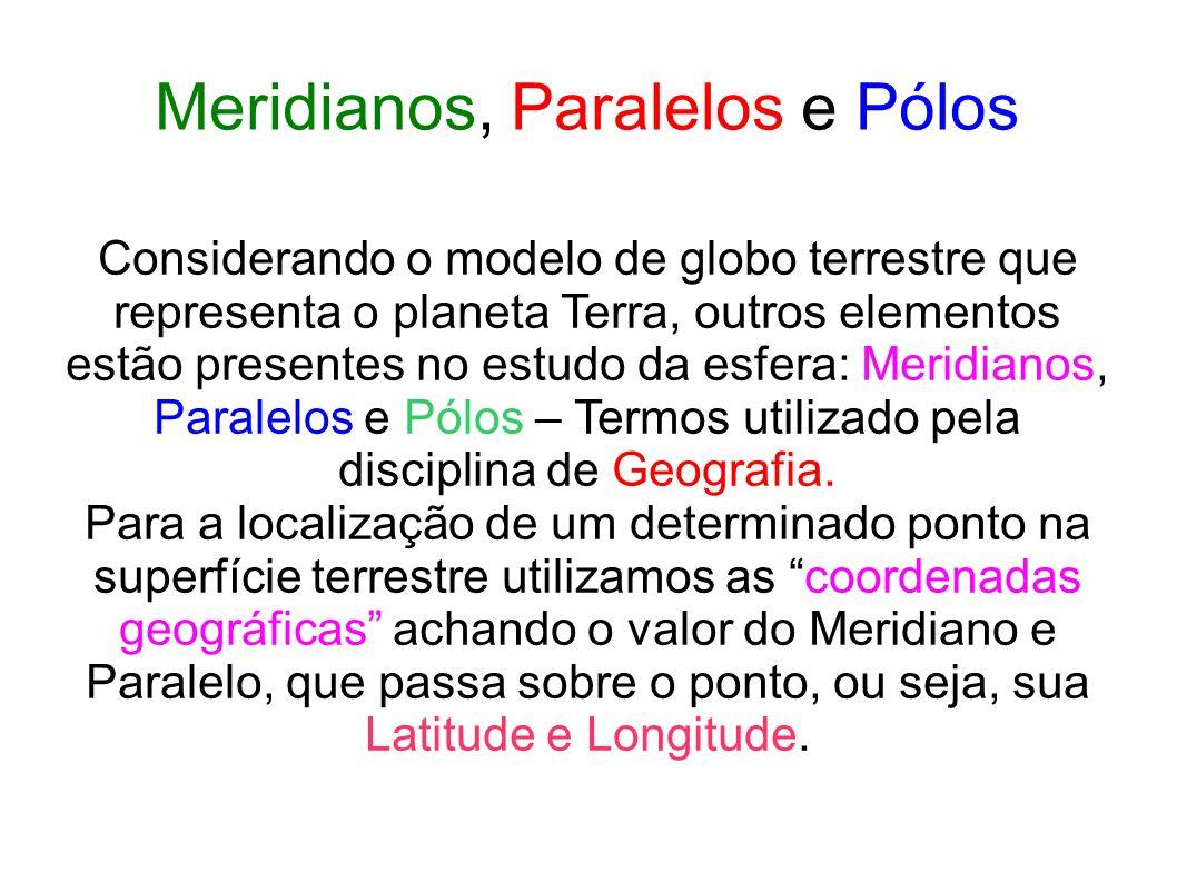 Meridianos, Paralelos e Pólos Considerando o modelo de globo terrestre que representa o planeta Terra, outros elementos estão presentes no estudo da e