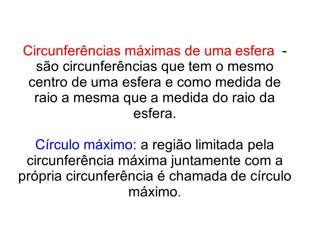 Circunferências máximas de uma esfera - são circunferências que tem o mesmo centro de uma esfera e como medida de raio a mesma que a medida do raio da