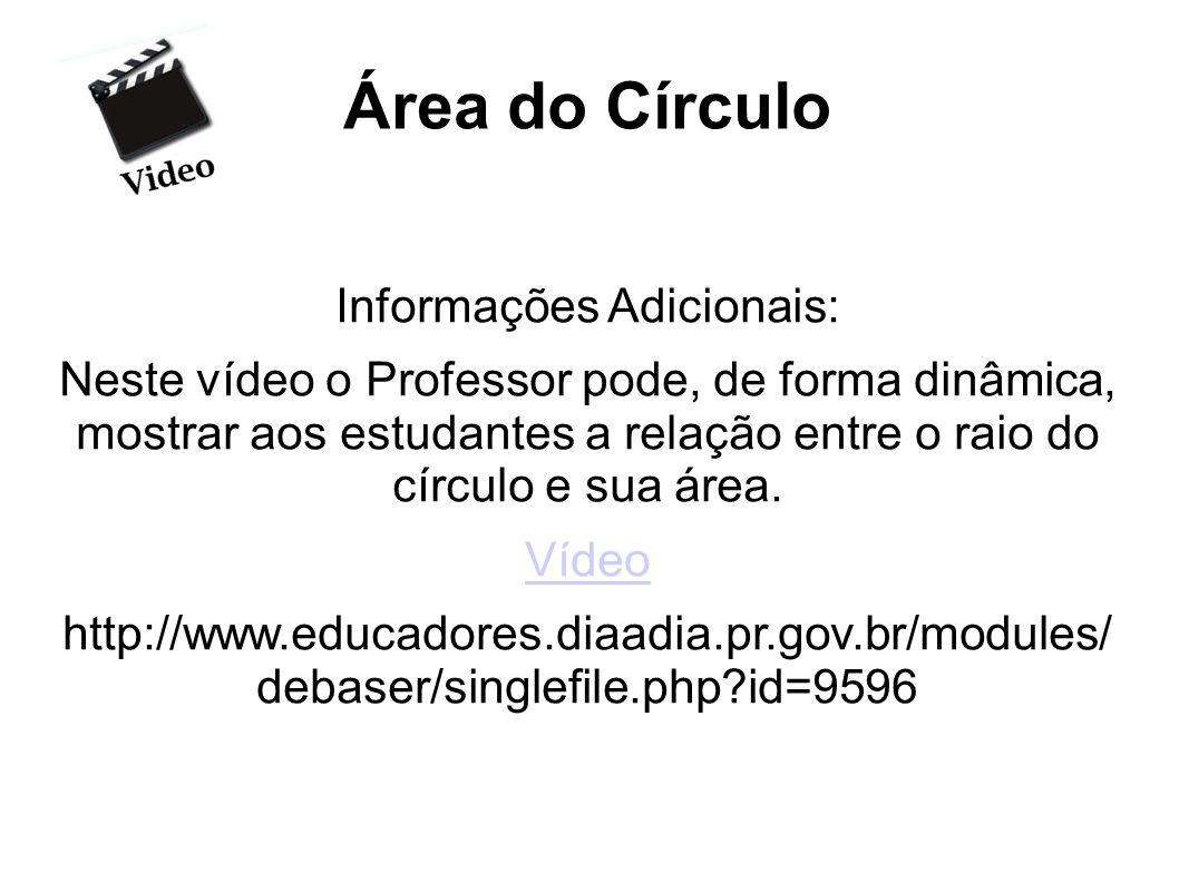 Área do Círculo Informações Adicionais: Neste vídeo o Professor pode, de forma dinâmica, mostrar aos estudantes a relação entre o raio do círculo e su