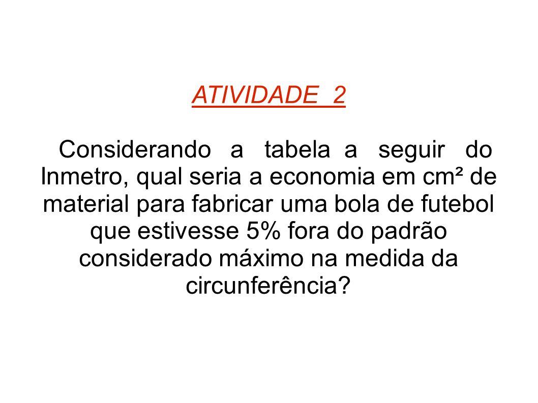 ATIVIDADE 2 Considerando a tabela a seguir do Inmetro, qual seria a economia em cm² de material para fabricar uma bola de futebol que estivesse 5% for