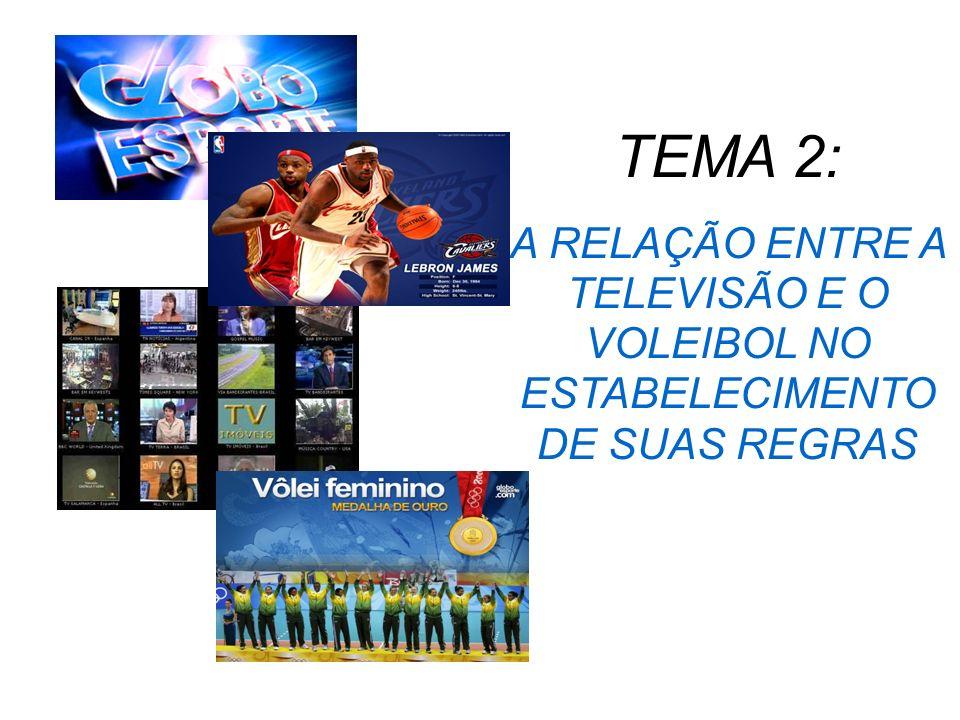 TEMA 2: A RELAÇÃO ENTRE A TELEVISÃO E O VOLEIBOL NO ESTABELECIMENTO DE SUAS REGRAS