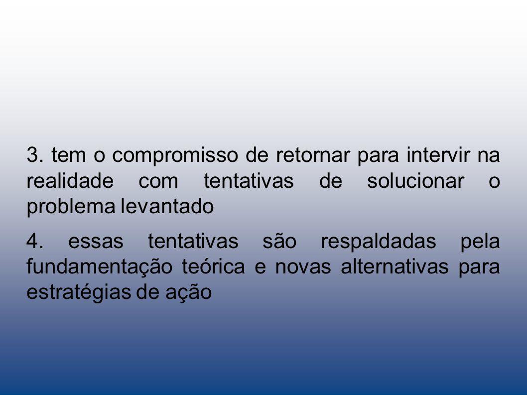 Cronograma do Projeto Cronograma de ação Descrição das atividades 1234567891011 Sugestão feira do conhecimento x Definição temax Elaboração de regulamentos e..