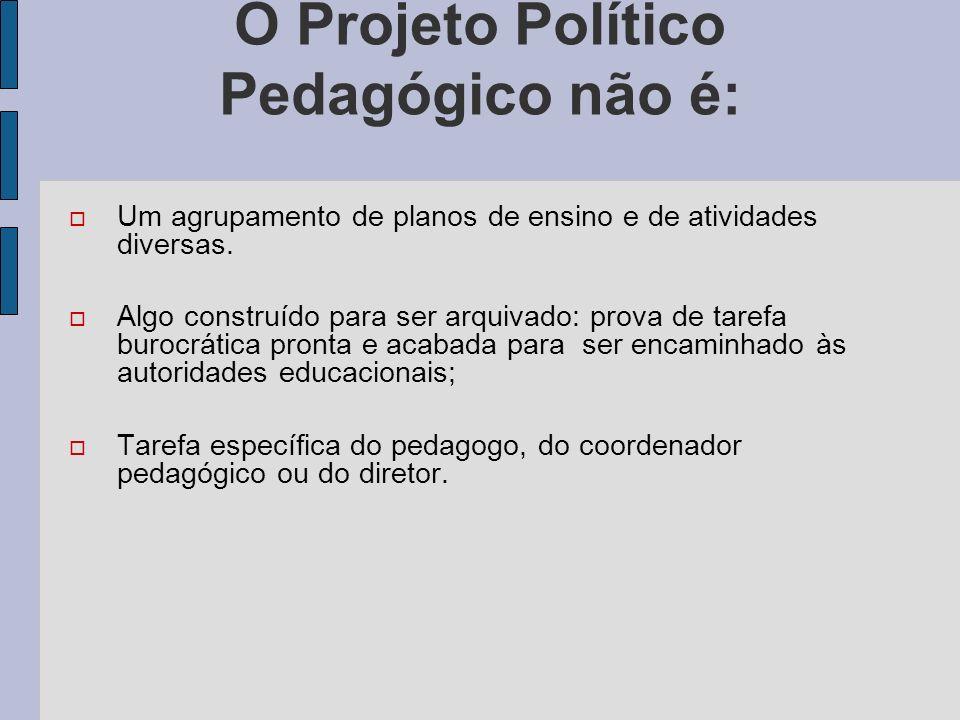 O Projeto Político Pedagógico não é: Um agrupamento de planos de ensino e de atividades diversas. Algo construído para ser arquivado: prova de tarefa