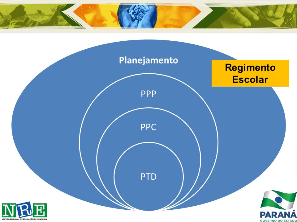 Planejamento PPP PPC PTD Regimento Escolar
