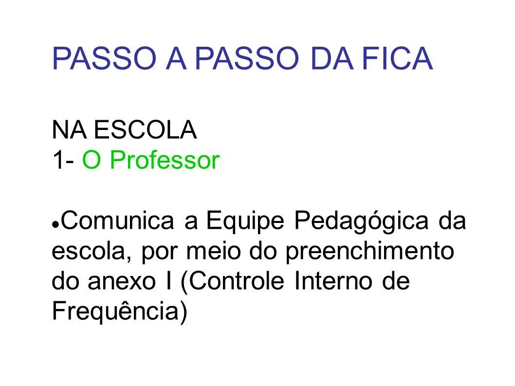 PASSO A PASSO DA FICA NA ESCOLA 1- O Professor Comunica a Equipe Pedagógica da escola, por meio do preenchimento do anexo I (Controle Interno de Frequ