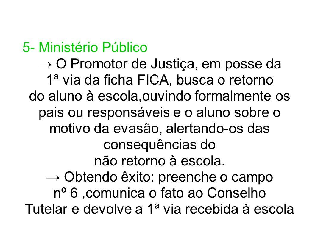 5- Ministério Público O Promotor de Justiça, em posse da 1ª via da ficha FICA, busca o retorno do aluno à escola,ouvindo formalmente os pais ou respon
