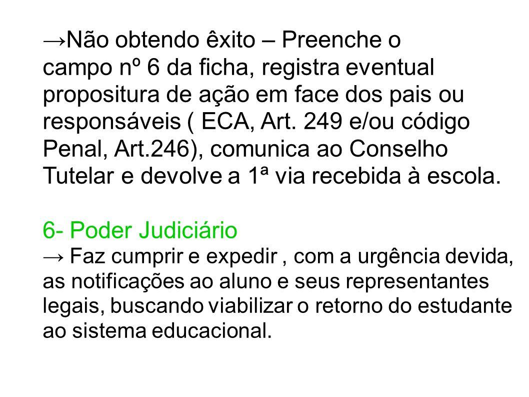 Não obtendo êxito – Preenche o campo nº 6 da ficha, registra eventual propositura de ação em face dos pais ou responsáveis ( ECA, Art. 249 e/ou código