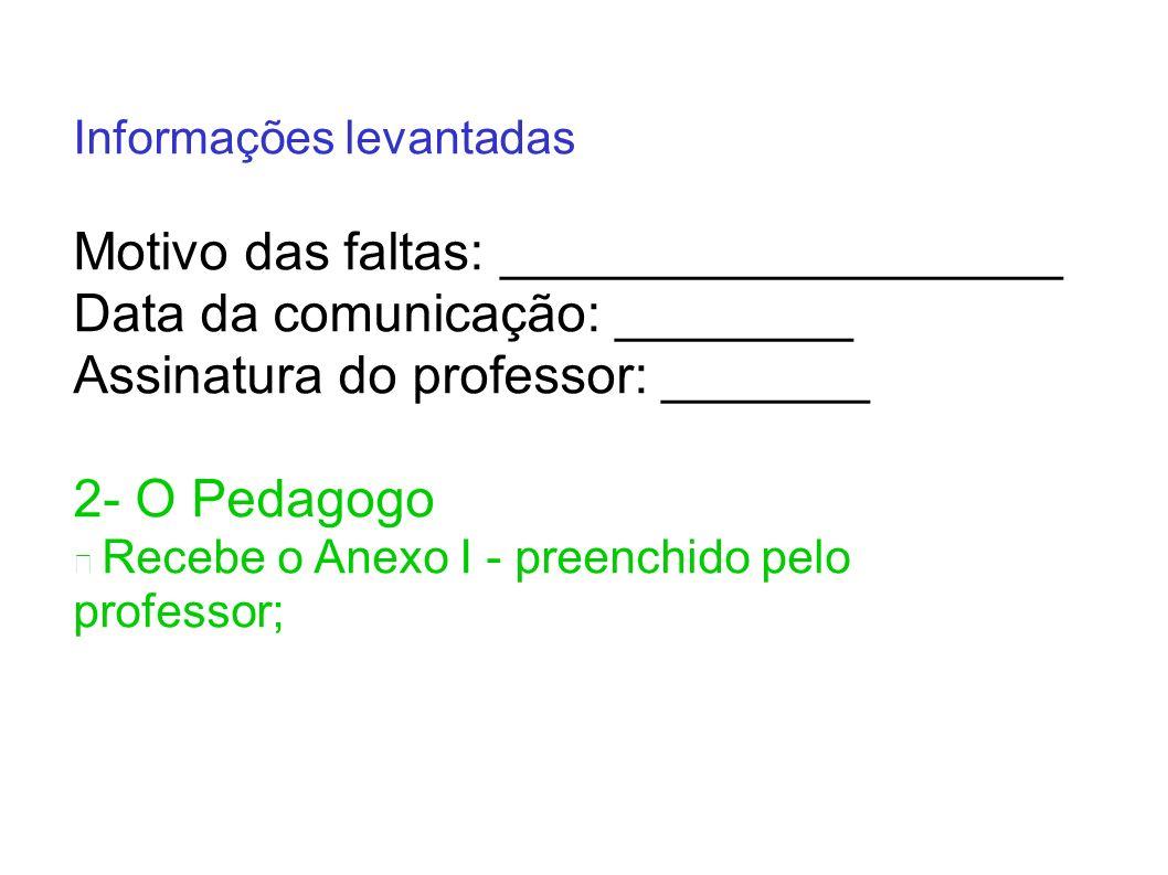 Informações levantadas Motivo das faltas: ___________________ Data da comunicação: ________ Assinatura do professor: _______ 2- O Pedagogo Recebe o An